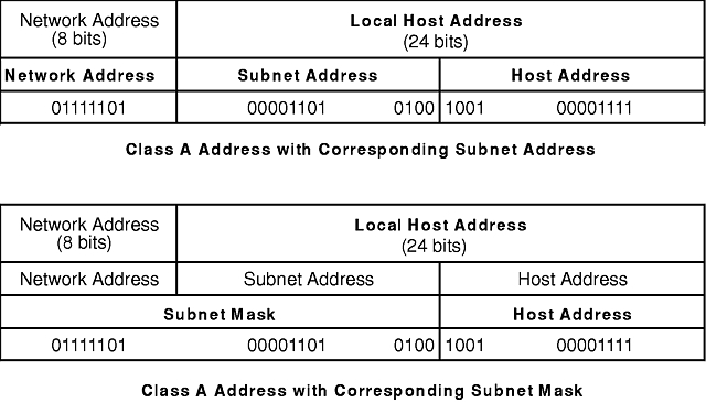 how to find local host ip address
