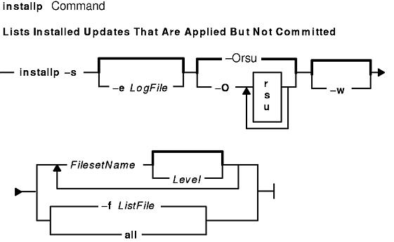 installp Command