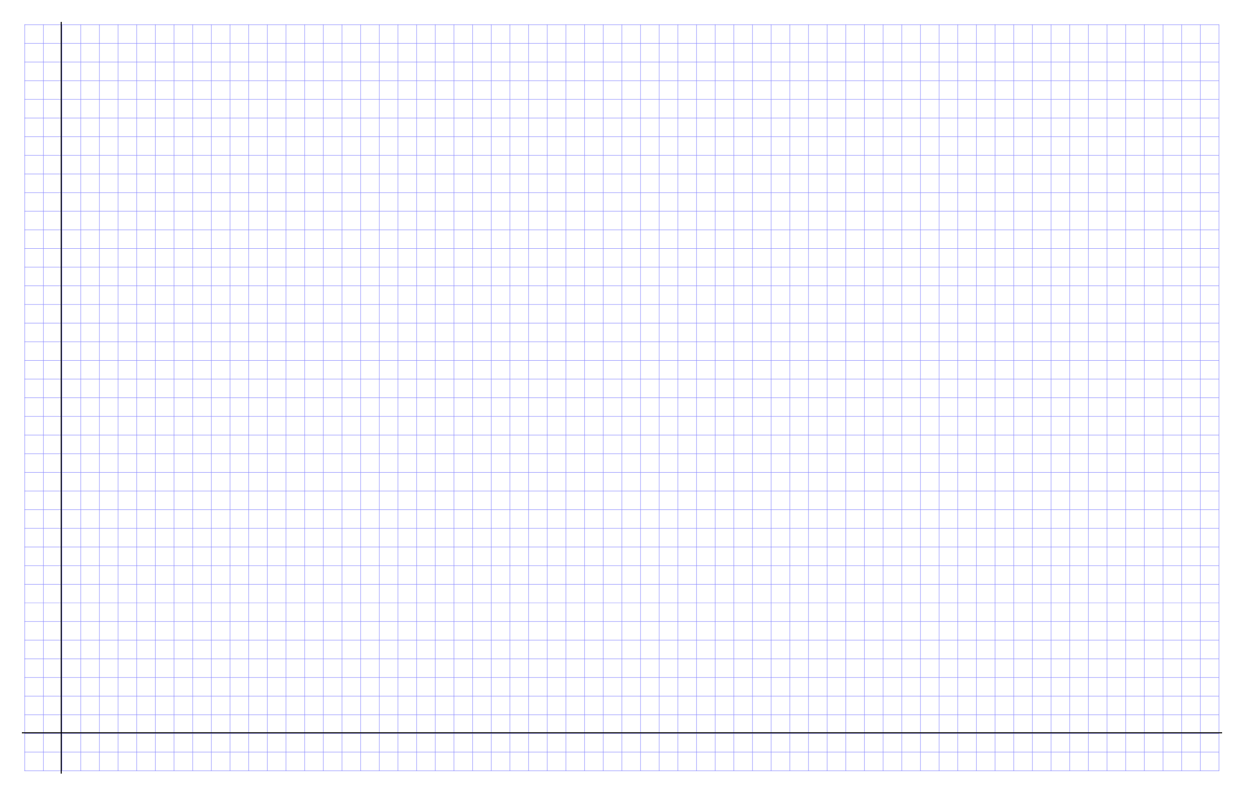 Blank Bar Graph Example Graph Pictures to pin on Pinterest