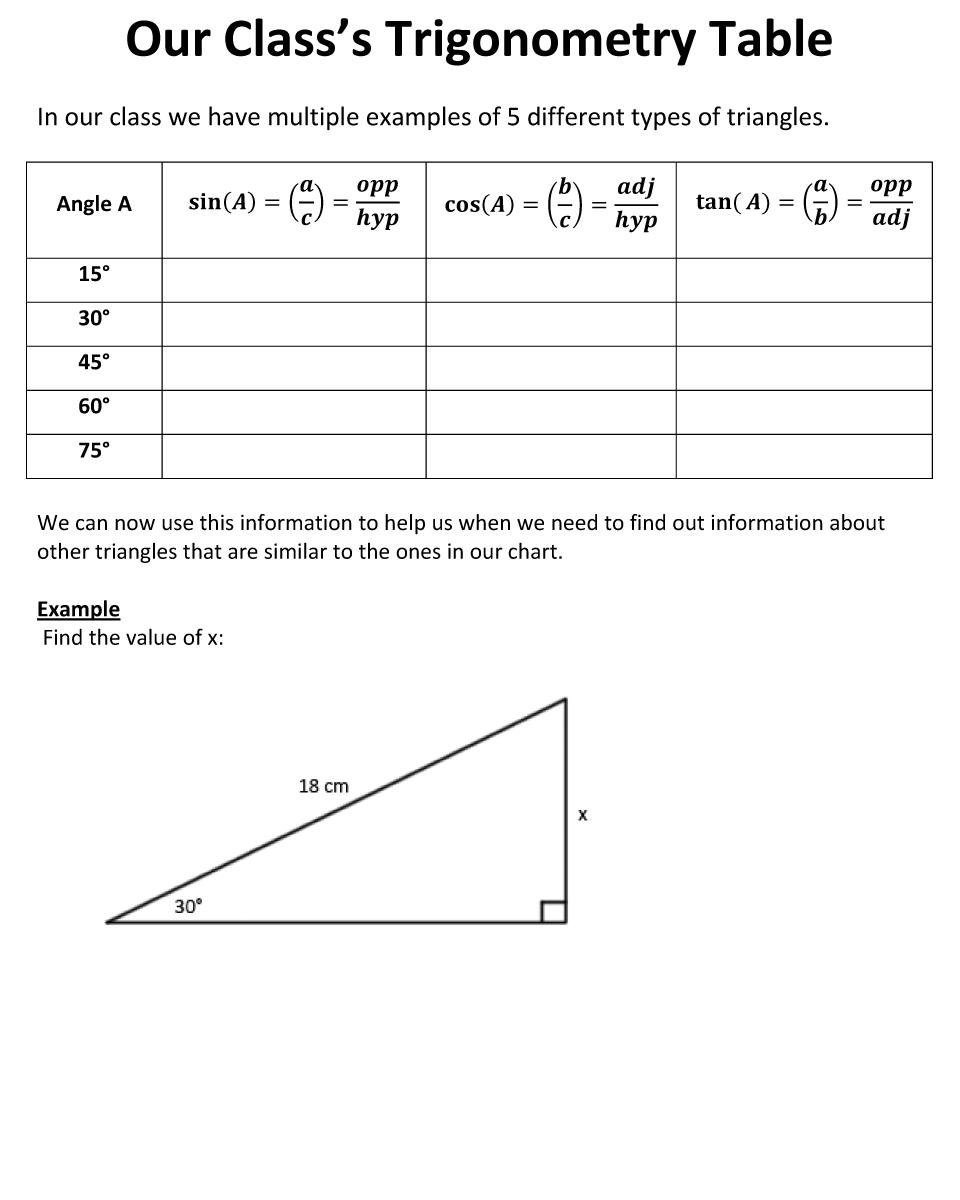 Right Triangle Trig Worksheet – Trig Worksheets