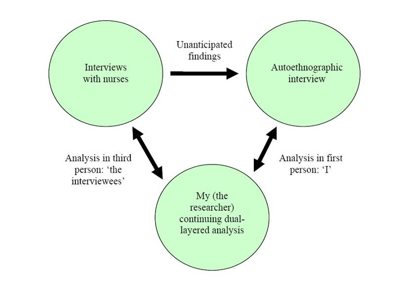 analyse interviews thesis Interview analysis sample report – page n°2 – the transcriptions of interviews were analyzed by triviumsoft within 48 hours after receiving.