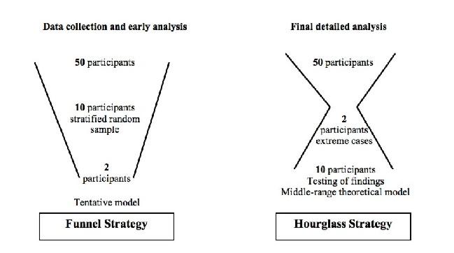 quantitative vs qualitative essay