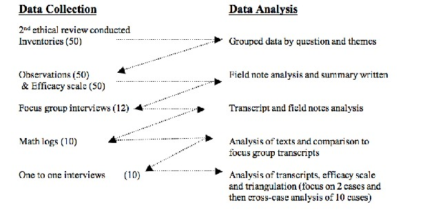 quantitative analysis assignment essay Read research methodology statistical quantitative methods scdl solved   assignments and sample papers industrial relations all about essay example.