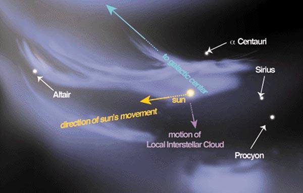 diagram of a nebula cloud - photo #14