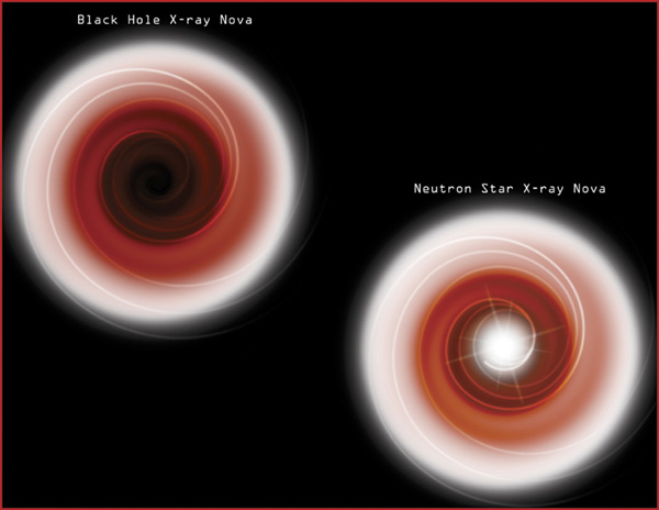 black holes vs solar system - photo #42