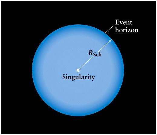 black holes lectures - photo #37