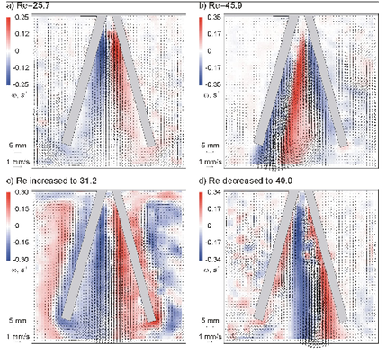 on jeffery hamel flows This article considers the influence of heat transfer on the nonlinear jeffery- hamel flow problem in a nanofluid analysis is performed for three types of.